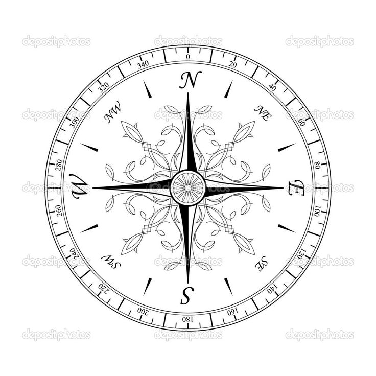 Drawn compass old world Compass ideas Best Facebook Google