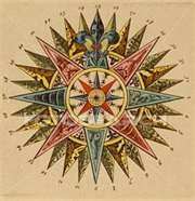 Compass clipart artsy My on compass Pinterest for