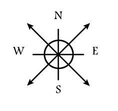 Compass clipart easy File Design Compass Vector idea