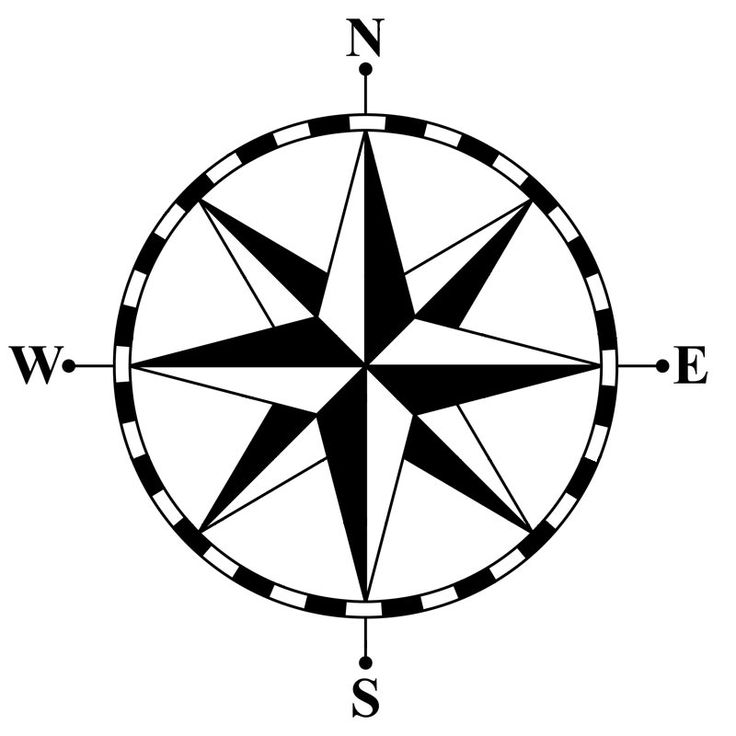 Compass clipart old time Is ideas Pinterest Compass #9162