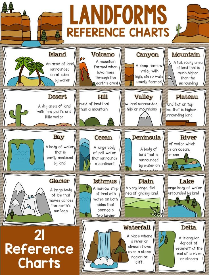 Geography clipart social science Landforms {A & Pinterest ideas