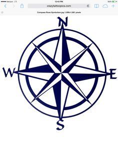 Compass clipart steampunk Compass in rose de nautique