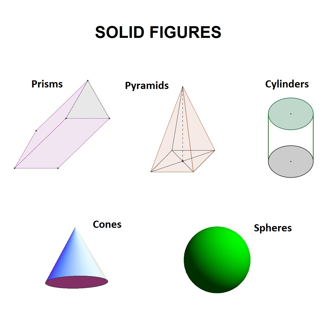 Cone clipart solid figure Of and figures figures volume