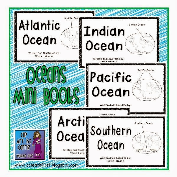Continent clipart 5 ocean Set are is the North