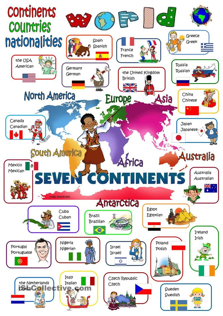 Continent clipart geography class Maps the images World World