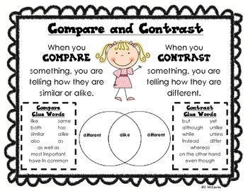 Contrast clipart Contrast And  Clipart Compare