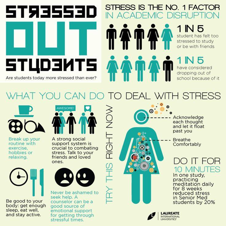 Contrast clipart student stress Images  best Management Stress