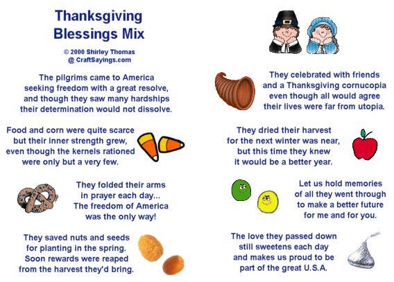 Cornucopia clipart thanksgiving blessing Teacher for Yummy 25+ ideas