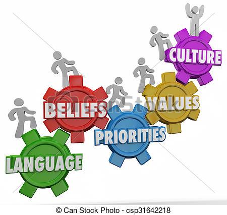 Cultural clipart Values Values People Clipart Beliefs