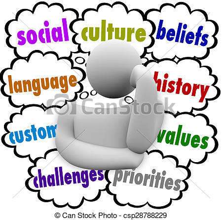 Cultural clipart corporate culture Of Thought Culture Culture Thought