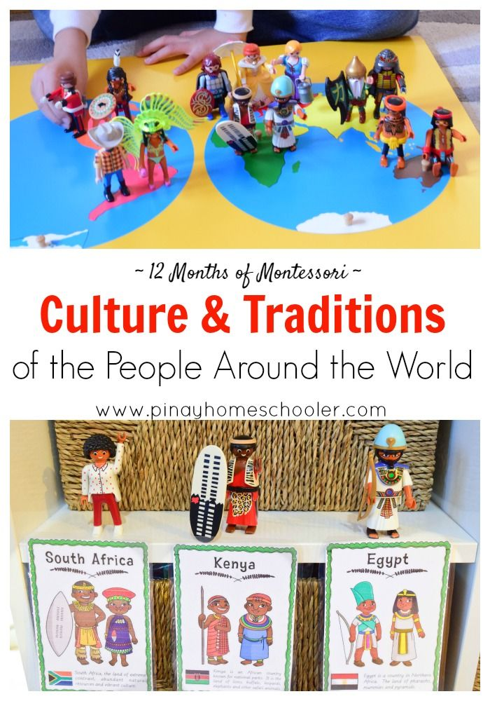 Coture clipart cultural awareness The on world Pinterest Culture