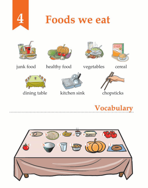 Coture clipart english language development Find and Pin What 1