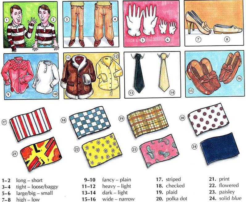 Coture clipart english language development Describing pictures using  clothes