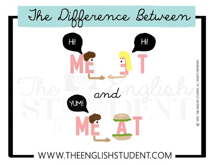 Coture clipart english language development Homophones com theenglishstudent images Pinterest