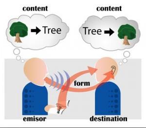 Culture clipart intercultural communication Intercultural Communication Intercultural for Talk