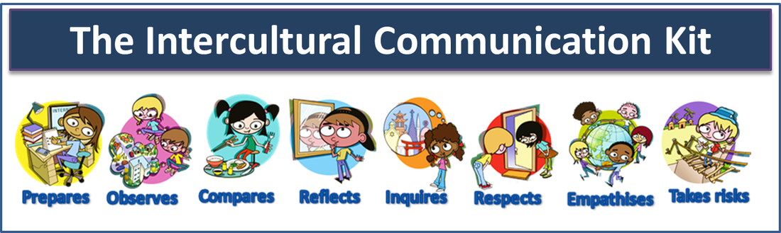 Coture clipart intercultural communication Learners which Kit Overview to