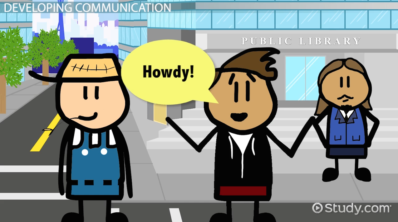 Coture clipart intercultural communication Examples & Model Communication: Definition