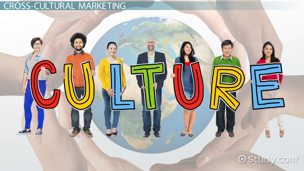 Coture clipart intercultural communication Examples & Definition Cultural Definition