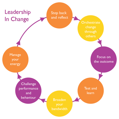 Coture clipart leadership To applies  as with