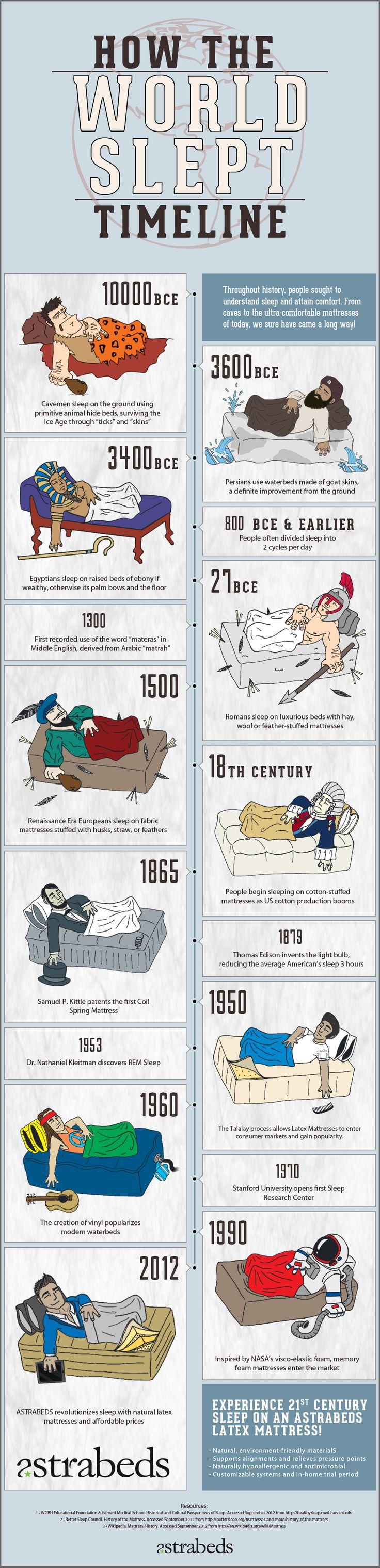 Coture clipart world history History Events of Pinterest presents: