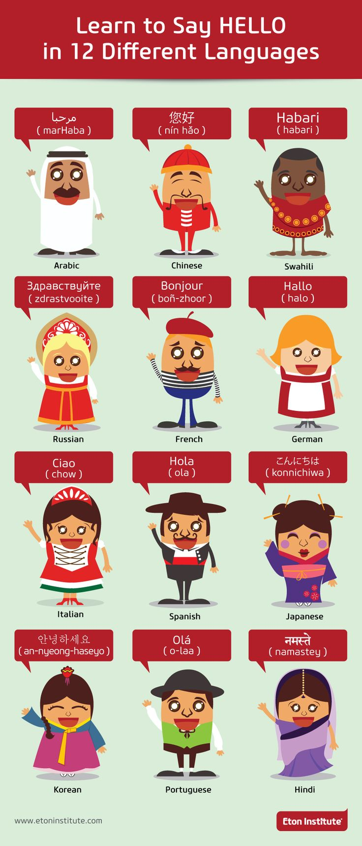 """Hello! clipart different language The """"Hello"""" Learn Language Various"""