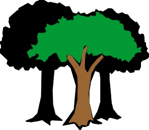 Plant clipart living thing Clipart Classification things of collection