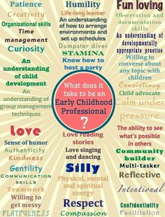 Crayon clipart early childhood development Pin Are: on Find and