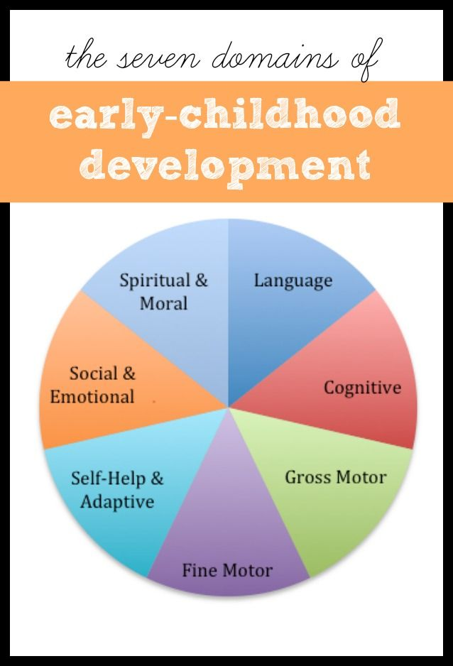 Crayon clipart early childhood development Best on Pinterest 61 images