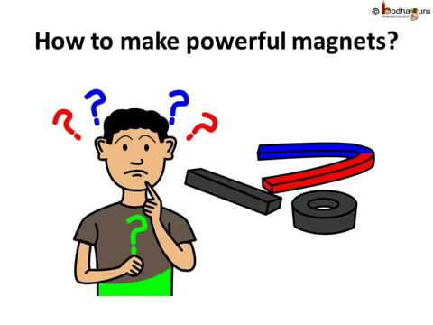 Creative clipart electric current Hindi Science Electricity Magnetic electric