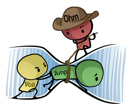 Creative clipart electric current Com 3 Teach some of