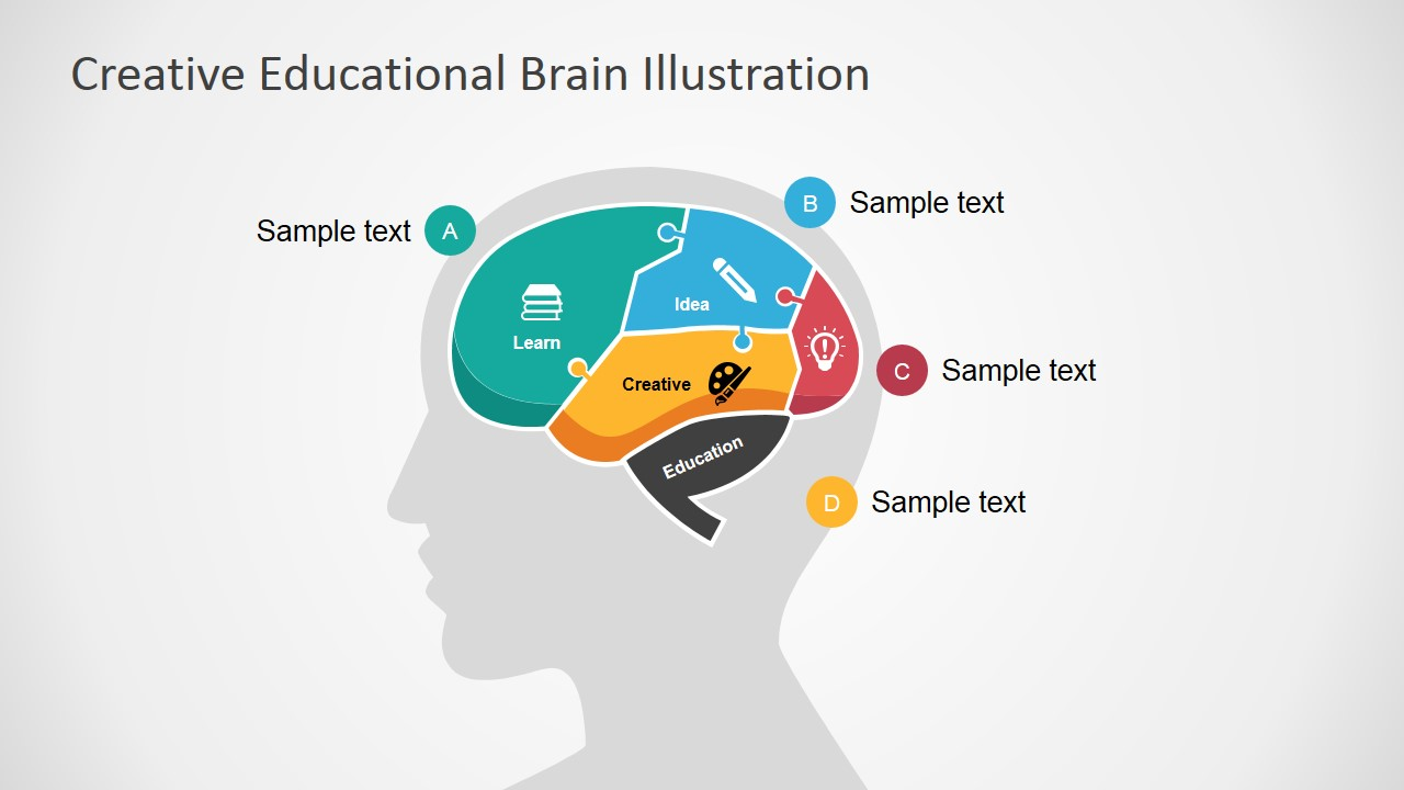 Creative clipart powerpoint For Brain Creative PowerPoint Template
