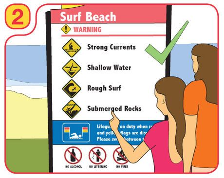 Cruise clipart water safety On the Water images safety