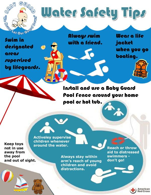 Cruise clipart water safety Pool and Pinterest Guard on