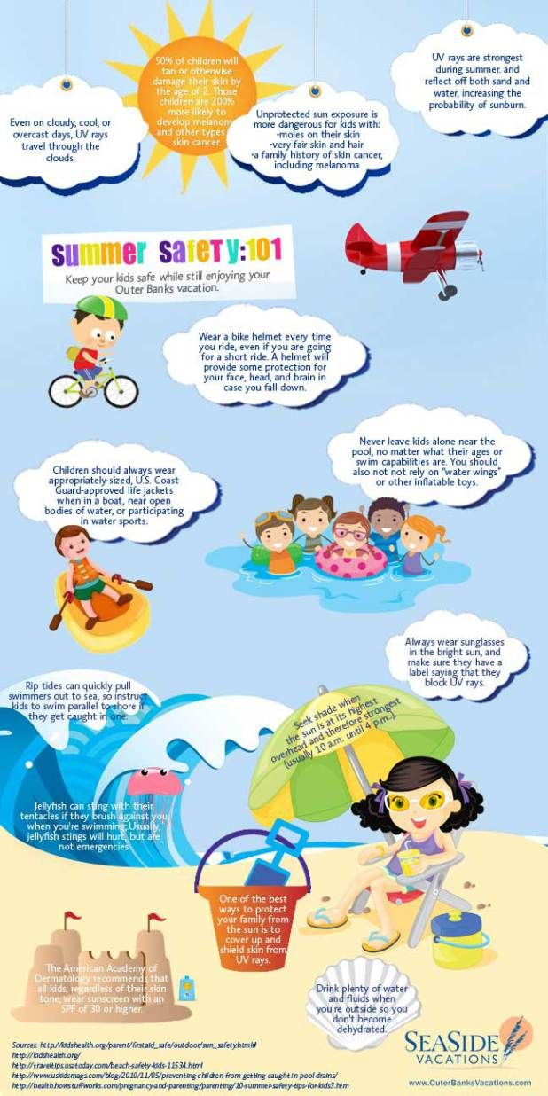 Cruise clipart water safety Safety Safety Pinterest for on
