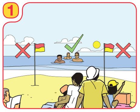 Cruise clipart water safety Best Tips this Safety Water