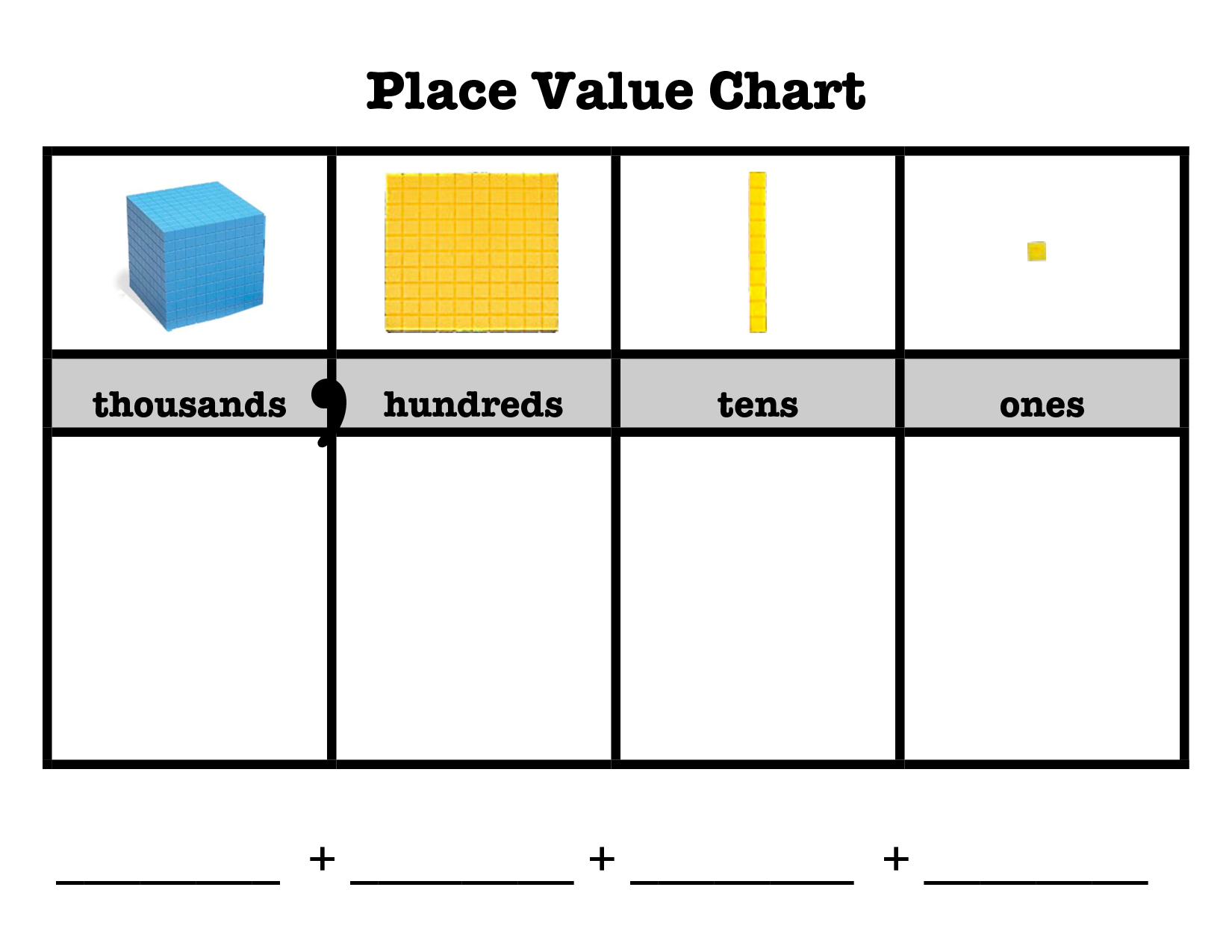 Cube clipart place value Value Thousands … Place Chart