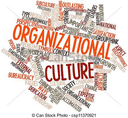 Cultural clipart corporate culture For culture Organizational  Organizational