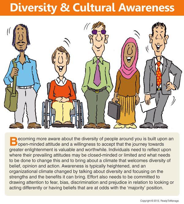 Culture clipart cultural awareness Awareness including diversity diversity Cultural