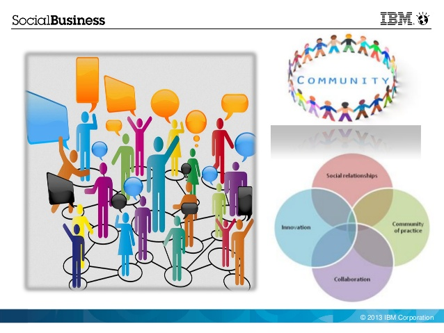 Culture clipart ibm Culture Corporation centric to ©