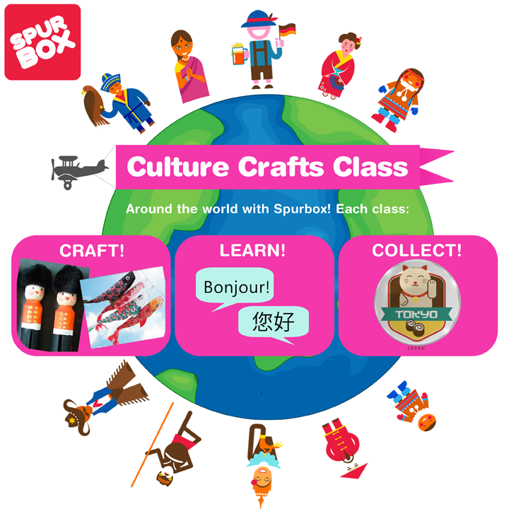 Culture clipart small world Spurbox World! It's Craft ::