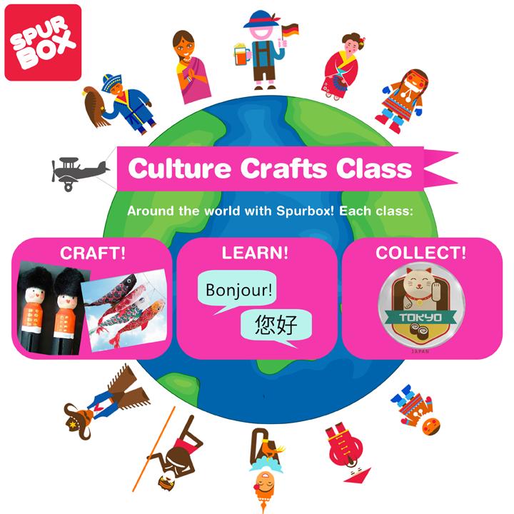 Culture clipart small world Spurbox World! Small Class Tickets