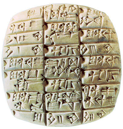 Cuneiform clipart Archaeology of Blog Shreeramdesign's History