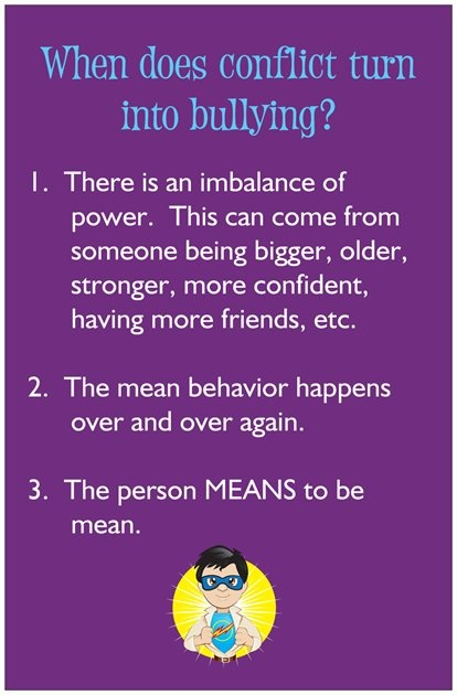 Cyber clipart conflict management Pinterest ideas bullying Conflict Best