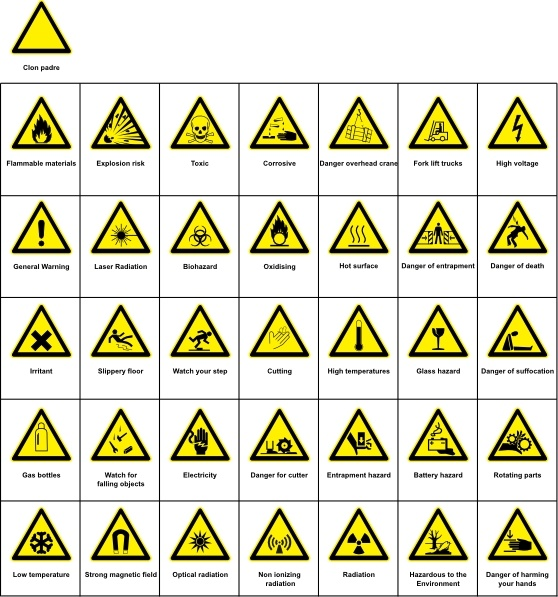 Danger clipart hazard Art Warning Sign Hazard drawing