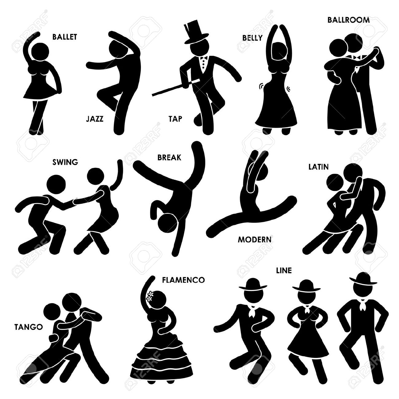 Danse clipart social dance Free Different Dancing Swing Jazz