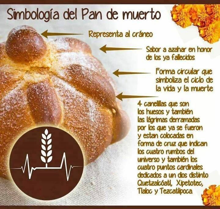 Day Of The Dead clipart pan de muerto Muerto de on more the