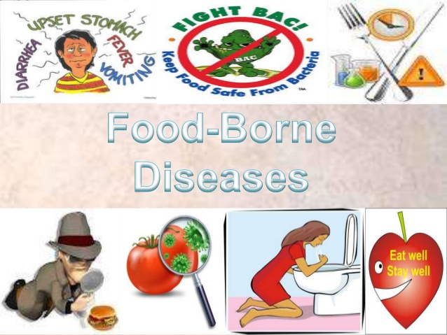 Decay clipart contaminated food These with poisoning Borne Food