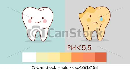 Decay clipart healthy tooth Decay Cartoon  of healthy