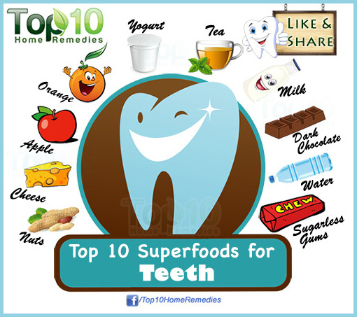 Teeth clipart strong bone Remedies Home superfoods 10 teeth
