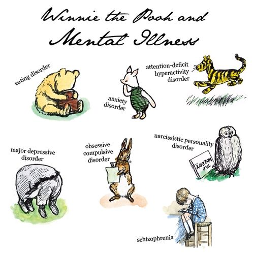 Depression clipart anxiety disorder Anxiety mental Winnie represent the